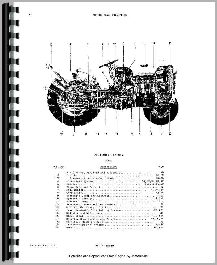 Massey ferguson tractor parts manual