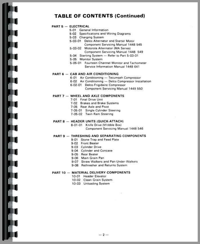 Massey Ferguson 750 Combine Service Manual (HTMH-SMF750760)