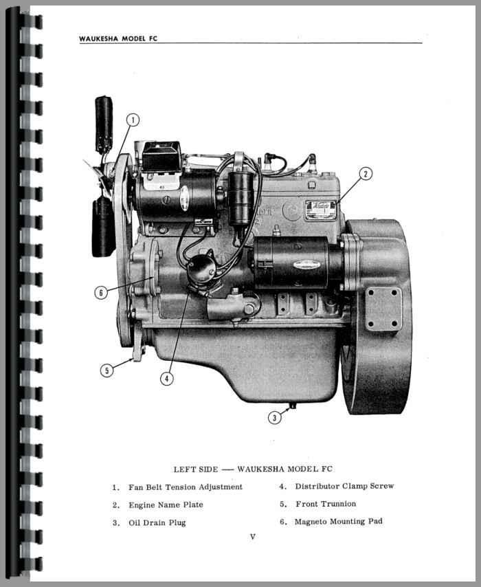 Minneapolis Moline Engine Parts : Minneapolis moline ma s wakesha engine service manual