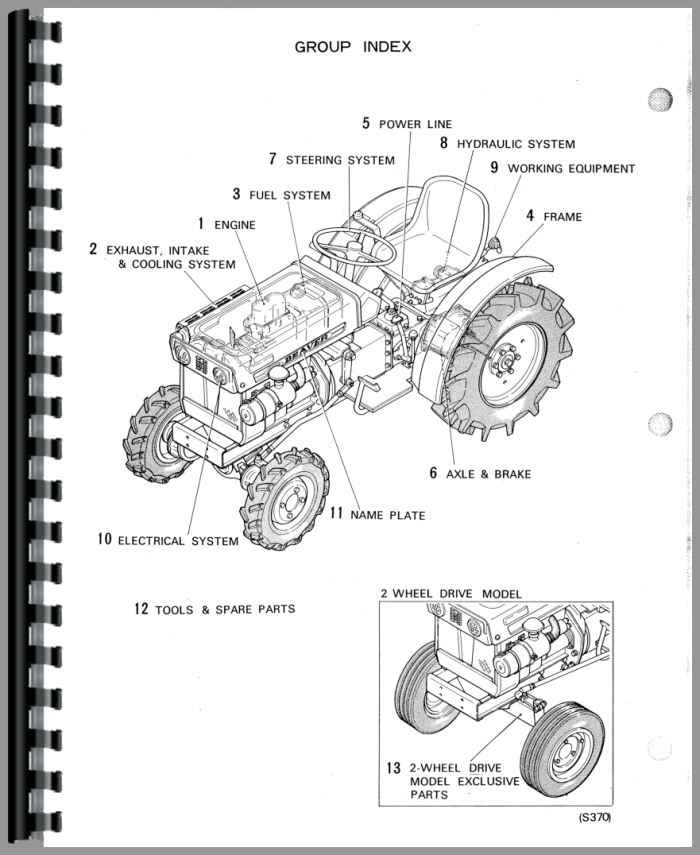 mitsubishi d1300fd tractor parts manual