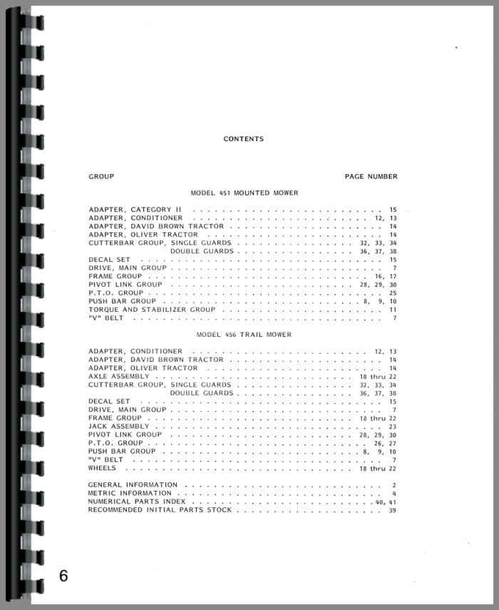 New Holland 451 Sickle Bar Mower Parts Manual