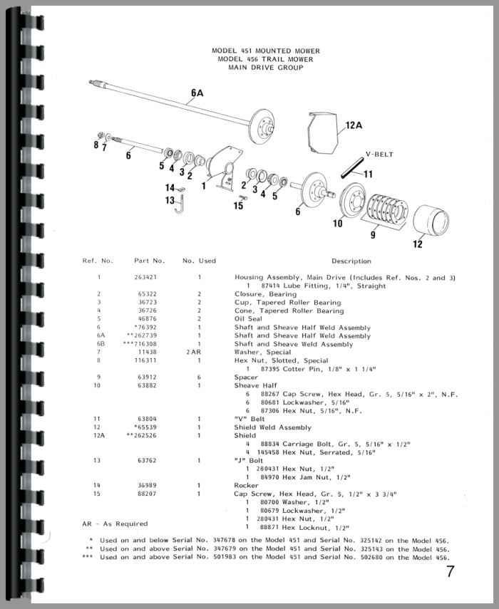 new holland 456 sickle bar mower parts manual rh agkits com new holland parts list new holland parts manual download