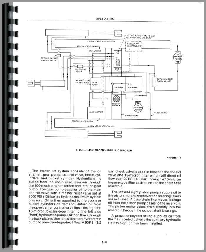 New Holland Tractor Hydraulics Schematics Wire Center