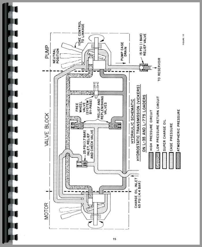 new holland hydraulic schematics