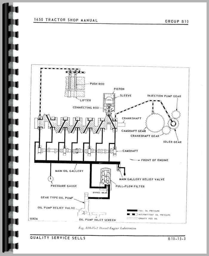 oliver 1650 wiring diagram ford 1600 wiring diagram wiring