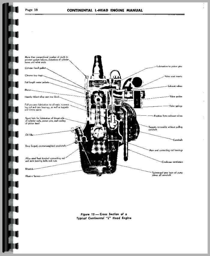 Pettibone Super 4 Forklift Continental Engine Service Manual Htco Nslhead