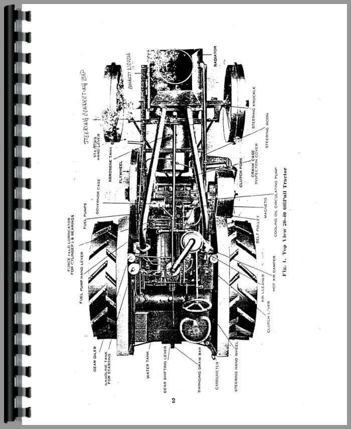 Rumely 20-40-G Oil Pull Tractor Service & Operators Manual