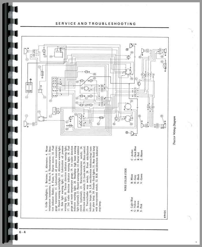 White 2-60 Tractor Operators Manual on white tractor power, nissan wiring diagram, hino wiring diagram, ford wiring diagram, white tractor steering, white tractor brochure, white tractor headlight switch, hesston wiring diagram, oliver wiring diagram, alfa romeo wiring diagram, western star wiring diagram, white tractor tires,