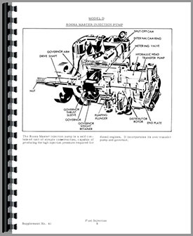 hydraulic pump manufacturers with Allis Chalmers 190xt Injection Pump Service Manual Htac Sfuelinj on China Hydraulic Cartridge Valve Hydraulic Pilot Relief Valve Prv3 Can Replace Hydraforce likewise Power steering together with John Deere Spring Set NEW WN AR96408 together with Structures Of Photosynthesis Diagram furthermore Sauer Danfoss Oms Orbital Motors.