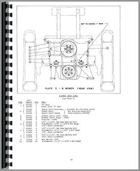 AllisChalmers C Tractor Manual_80778_4__91483 allis chalmers c sickle bar mower operators & parts manual