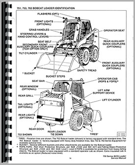 bobcat 753 skid steer loader service manual. Black Bedroom Furniture Sets. Home Design Ideas