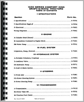 power king tractor lights tractor repair wiring diagram case 1030 tractor service manual htca s1030ck on power king tractor lights 190112 1971