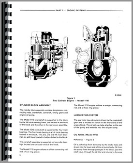 case tractor wiring diagram manual case image case 530 wiring diagram case image about wiring diagram on case tractor wiring diagram manual