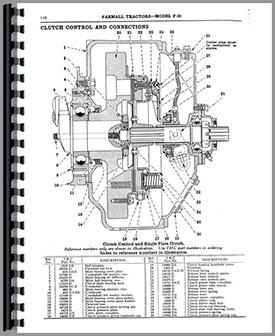 International Harvester Engine Rebuild Kits