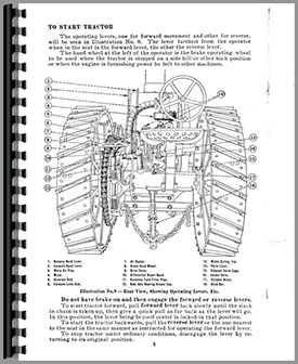 farmall international tractor parts diagram tractor repair and 6 volt farmall h wiring diagram together belt diagram for cub cadet ltx 1040 also