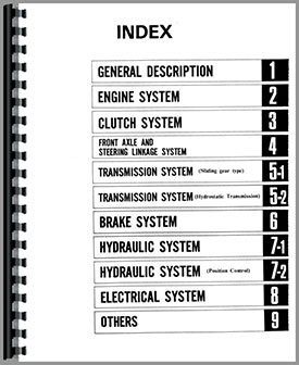 Mitsubishi MT180 Tractor Service Manual (HTMI-TSMT160)
