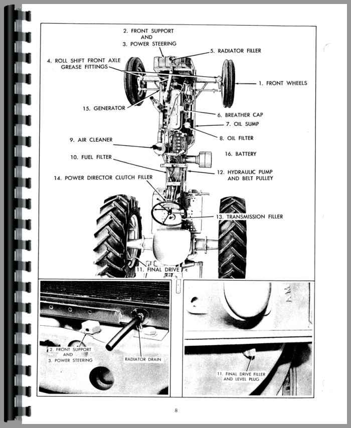 Allis chalmers D17 Owners manual on