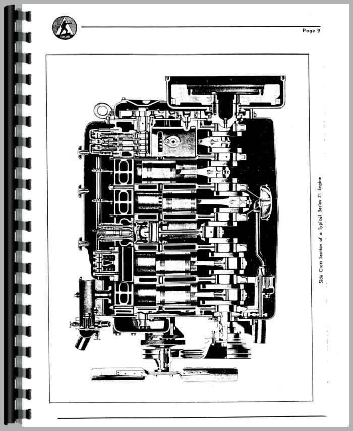 Detroit diesel 453 Repair Manual is better