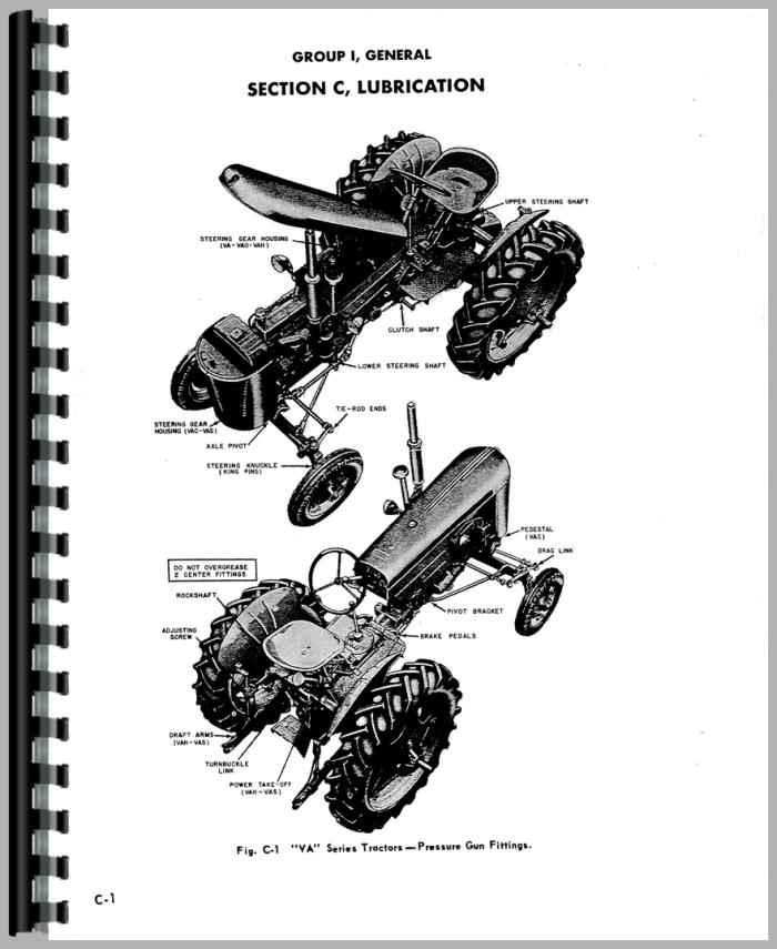 Vac Case tractor Manual online