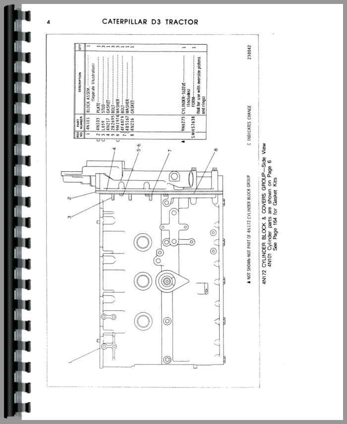 D3c dozer Manual