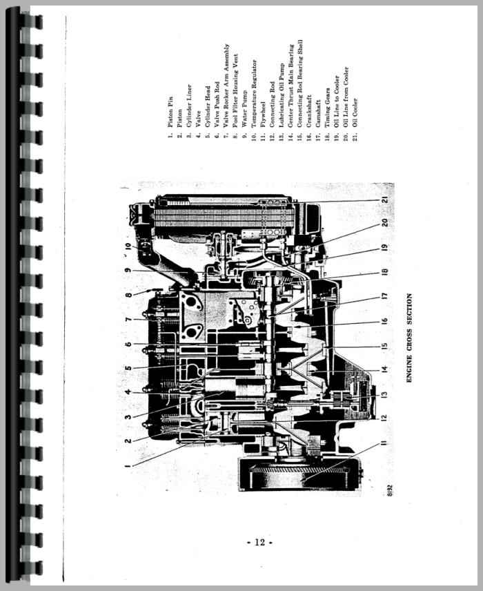 D4 Dozer Engine Shop manual