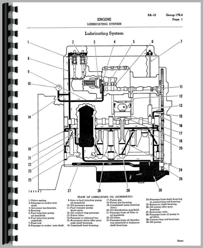 D4d Repair manual