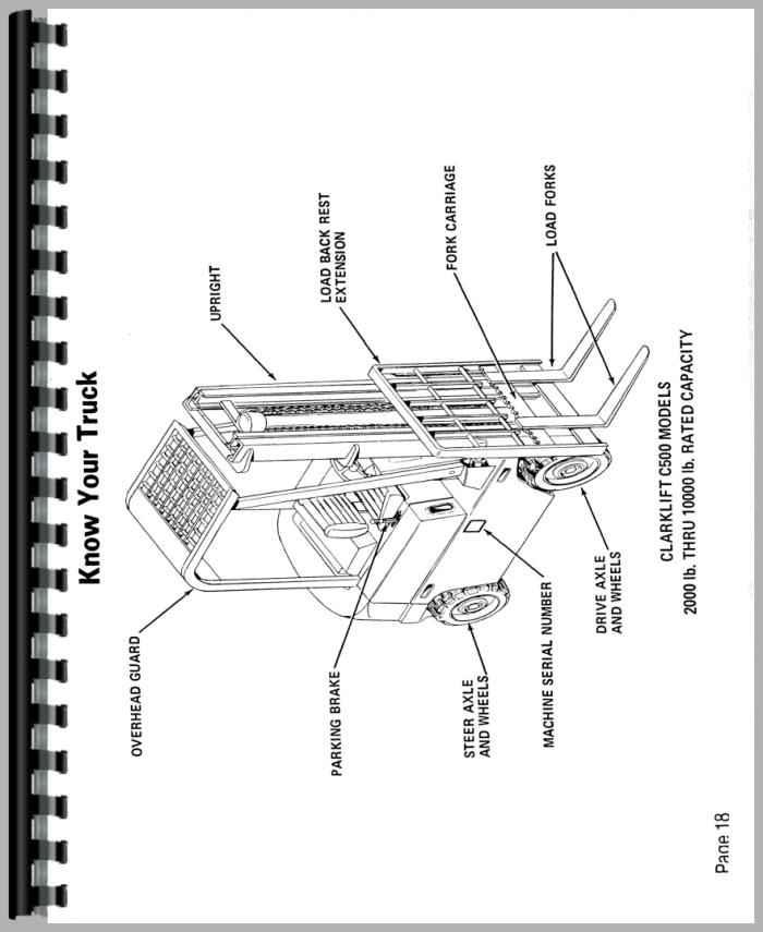 Clark C300 40 forlift Manual