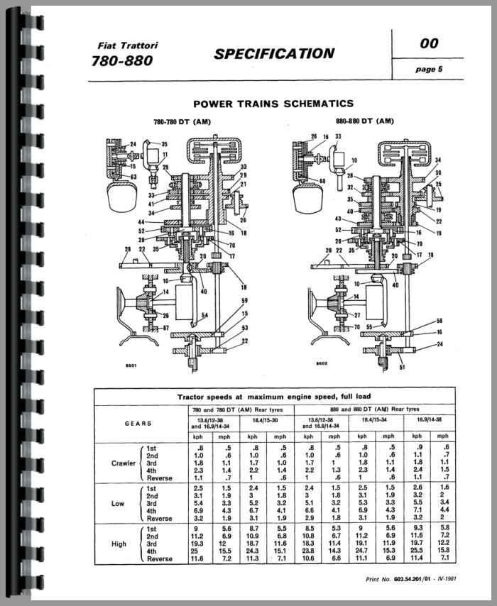 tractor shop manuals online