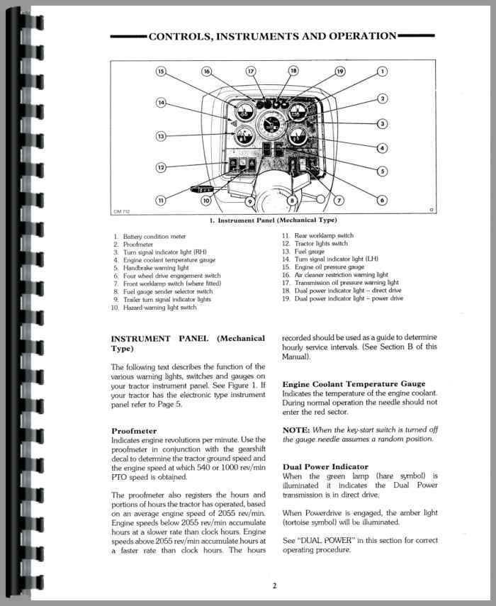 Ge Dash 4000 operators Manual Ge Dash Schematic Diagram on
