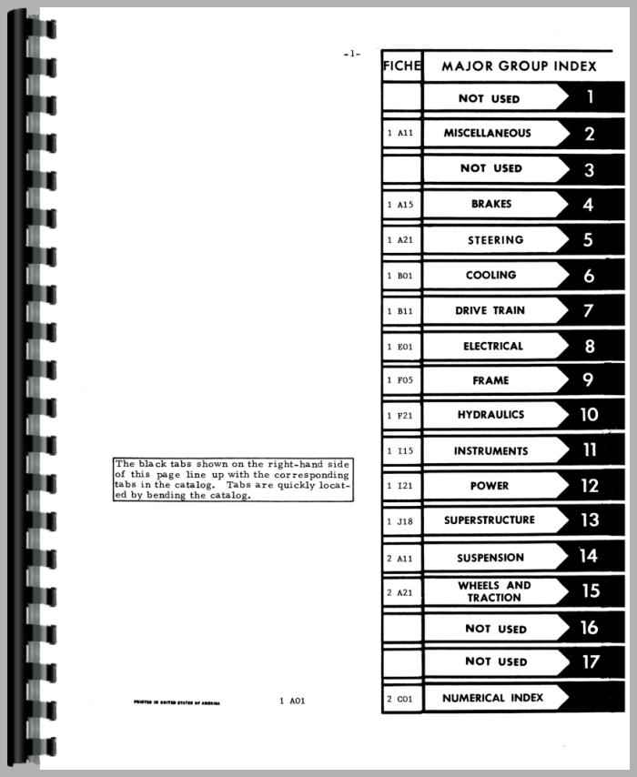 International 1086 parts Manual on