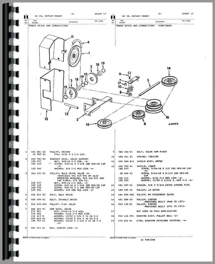 International sickle Mower Manual