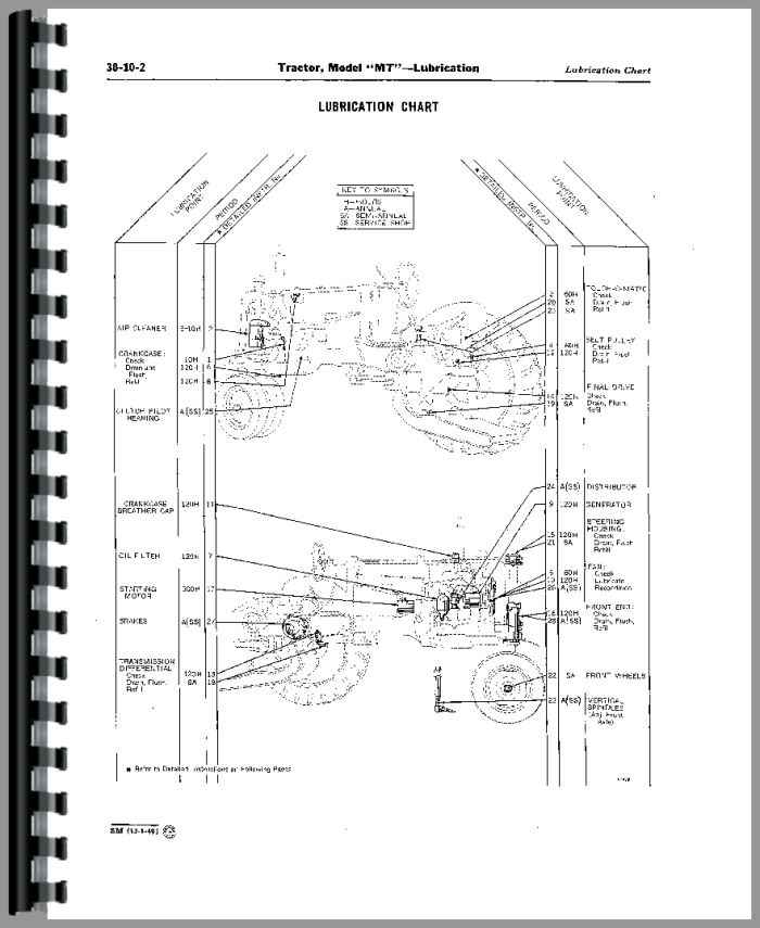 Montana t7074 tractor service manual