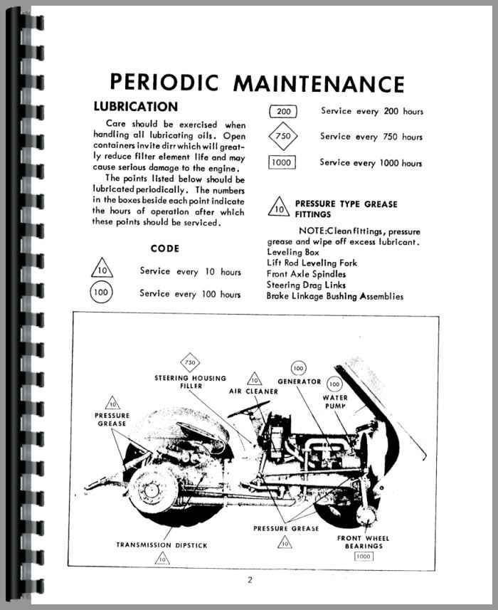 Ferguson Tea 20 owners Manual
