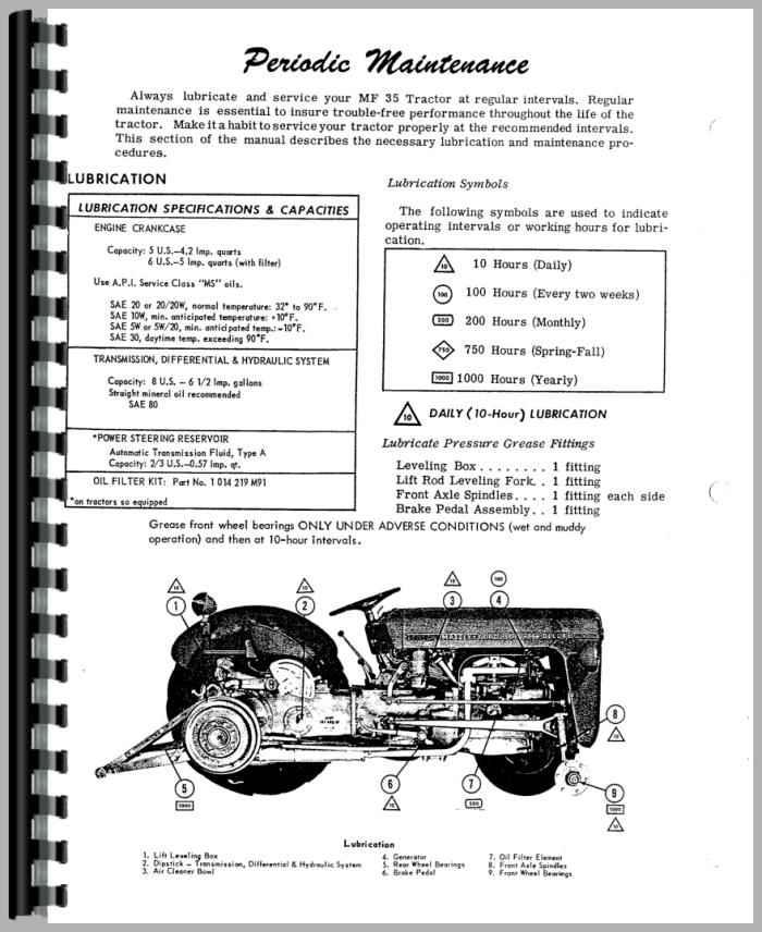 Free Mf 35 Manual