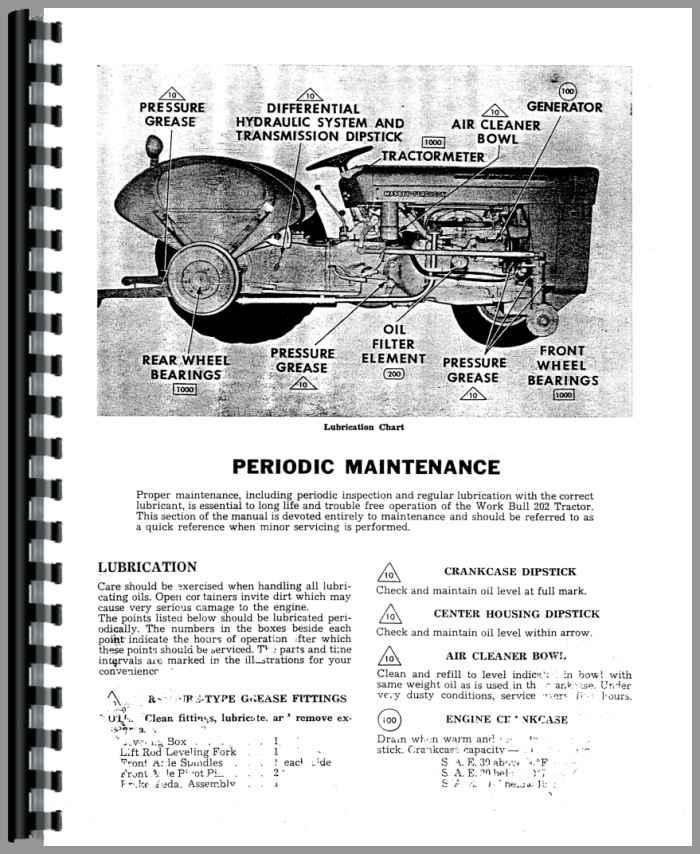 Massey Ferguson 245 parts Manual Pdf power steering Fluid