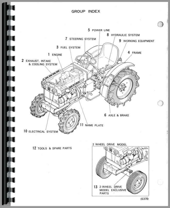 Mitsubishi D1500 Manual