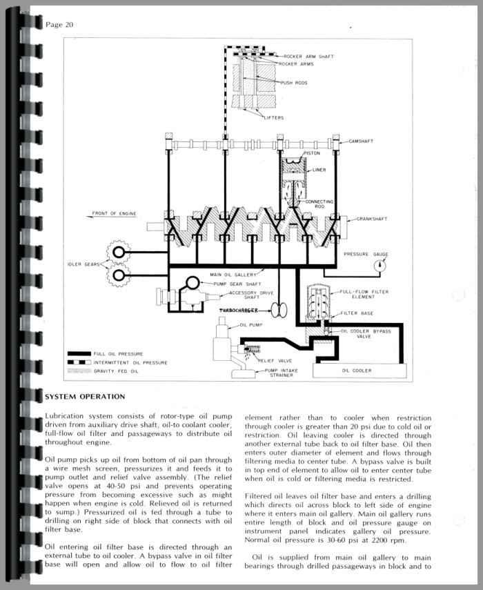 Perkins 6 354 Parts Manual