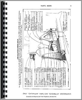 Cat 7155 transmission manual
